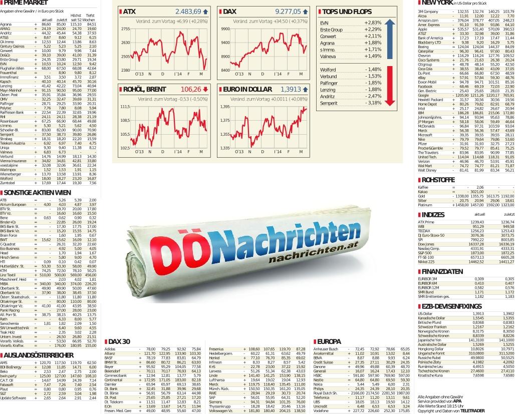 Schön Gebotsanforderungsvorlage Bilder - Beispiel Business ...